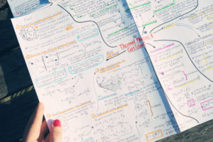A2 physics mindmap thermal physics and gas law